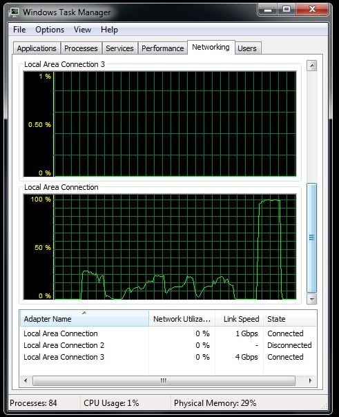 Slow network performance | The FreeBSD Forums